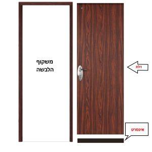 דלתות בטחון/משקופים