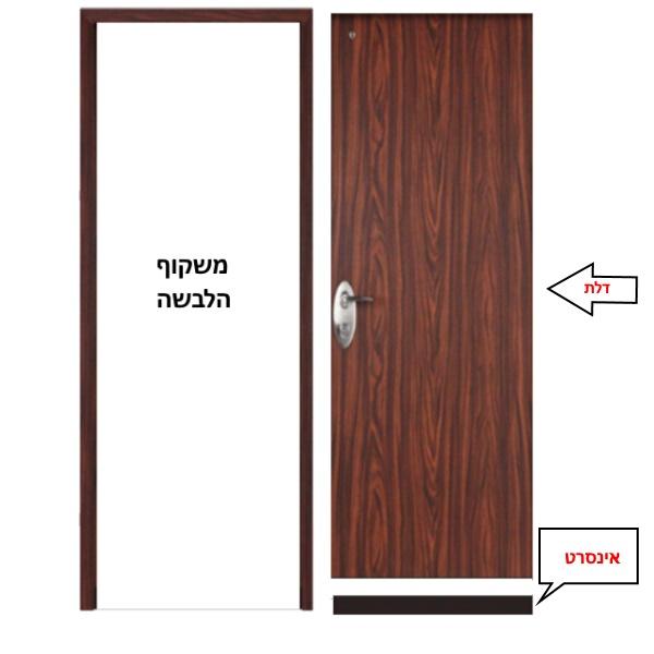 פרזול היקפי לדלתות