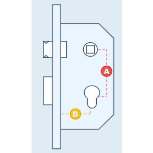 מנעולים חבויים לדלתות - מידות מיוחדות